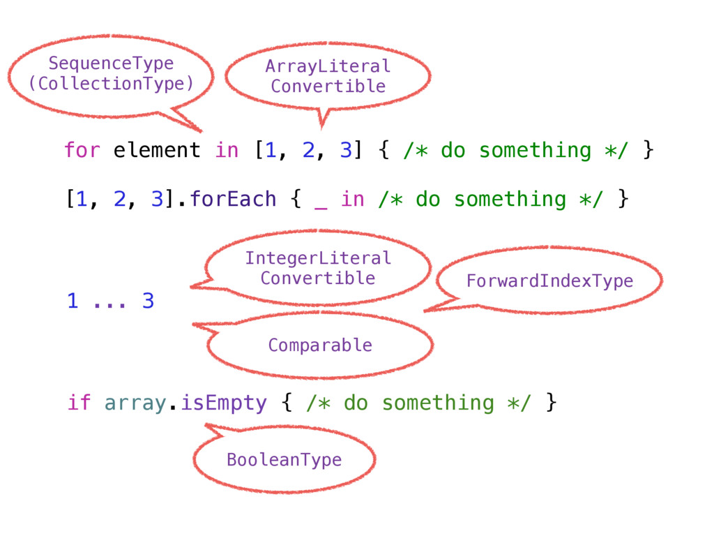 for element in [1, 2, 3] { /* do something */ }...