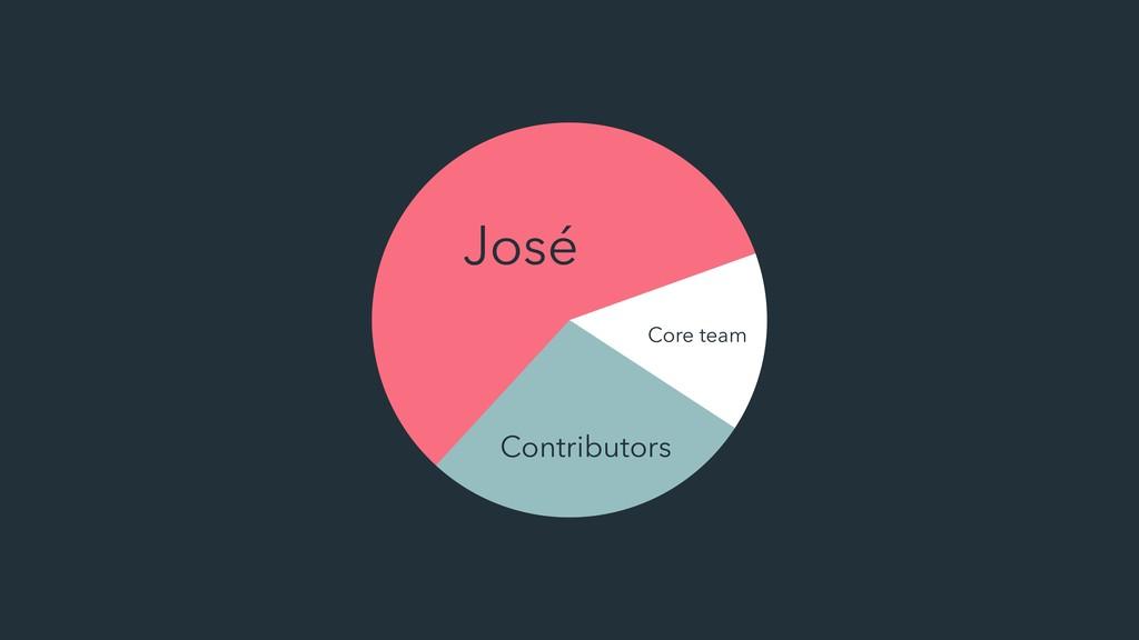 Contributors Core team José