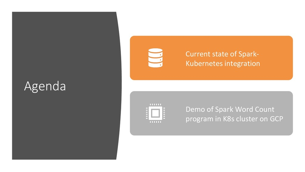 Agenda Current state of Spark- Kubernetes integ...