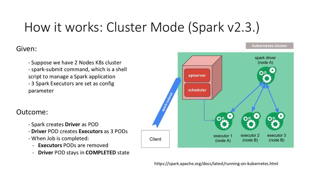 How it works: Cluster Mode (Spark v2.3.) https:...