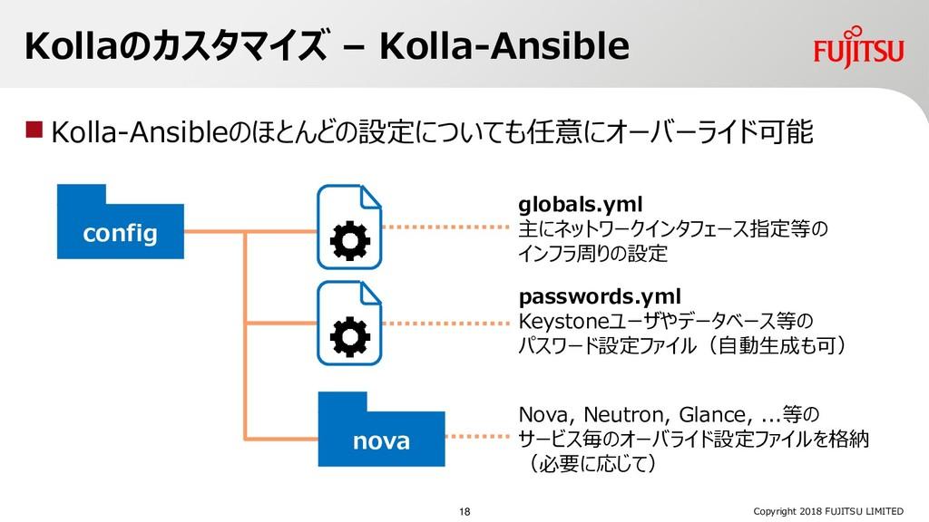  Kolla-Ansibleのほとんどの設定についても任意にオーバーライド可能 Kollaの...