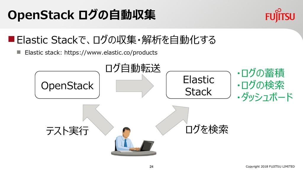 OpenStack ログの自動収集 Elastic Stackで、ログの収集・解析を自動化す...