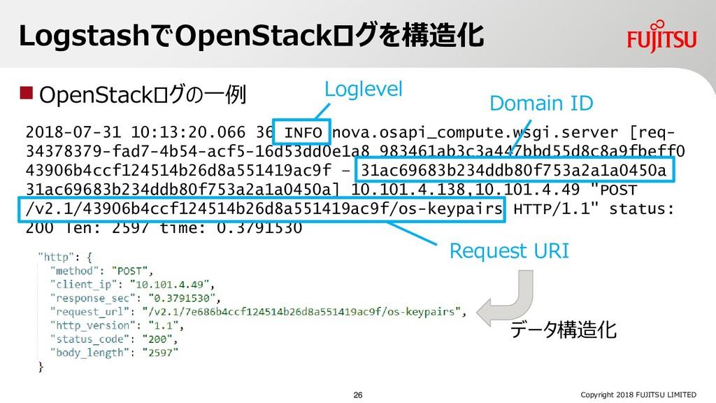 LogstashでOpenStackログを構造化 Copyright 2018 FUJITSU...