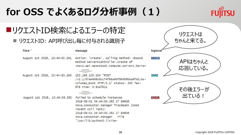 リクエストID検索によるエラーの特定  リクエストID: API呼び出し毎に付与される識別...