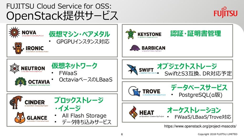 FUJITSU Cloud Service for OSS: OpenStack提供サービス ...