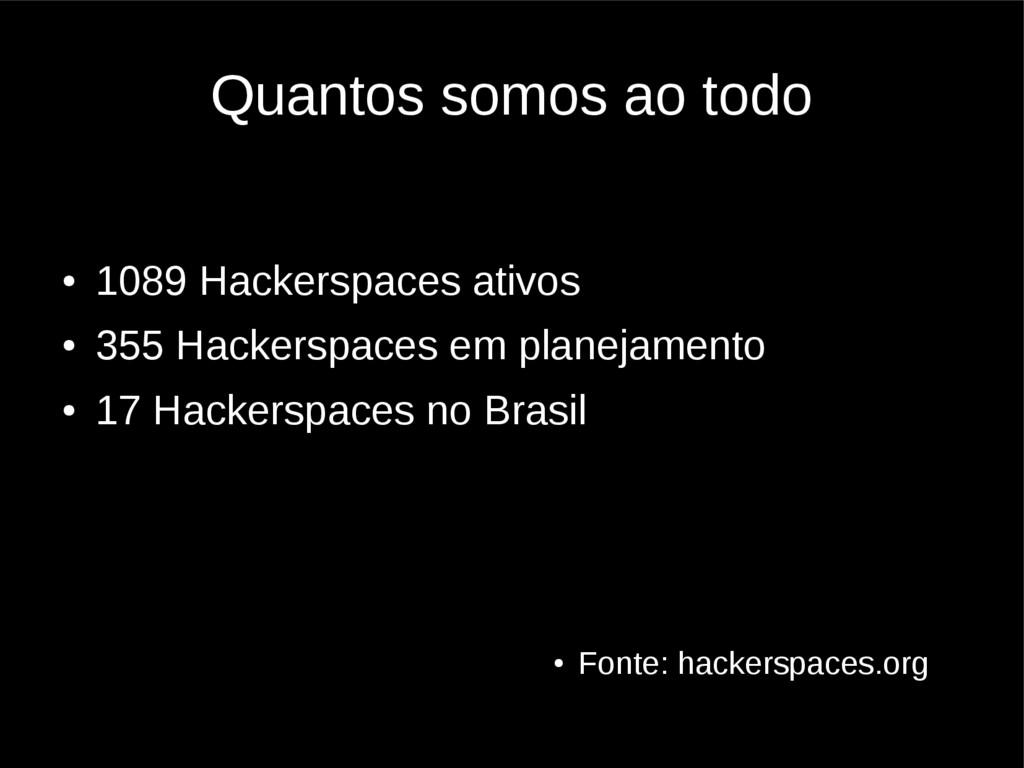Quantos somos ao todo ● 1089 Hackerspaces ativo...
