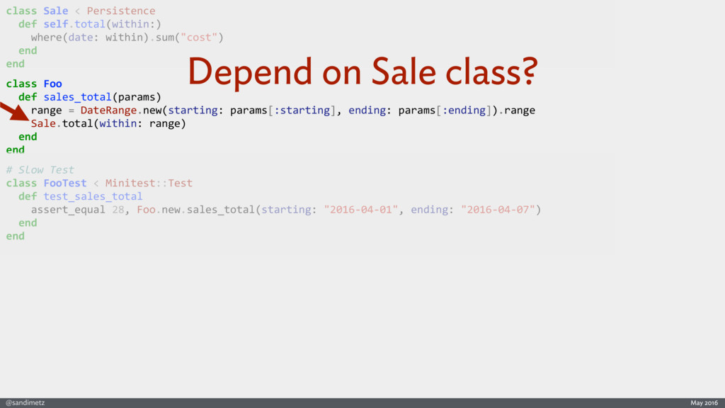 @sandimetz May 2016 class Sale < Persistence de...
