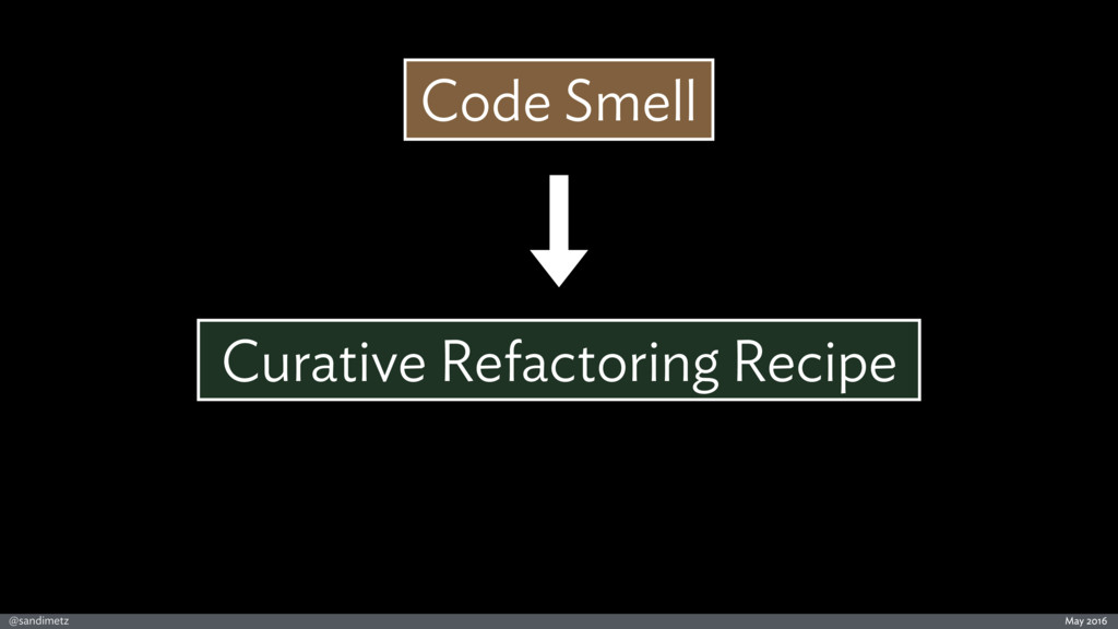@sandimetz May 2016 Code Smell Curative Refacto...