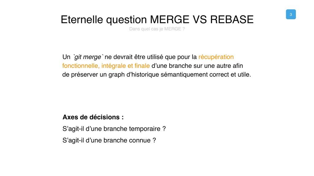 Eternelle question MERGE VS REBASE Dans quel ca...