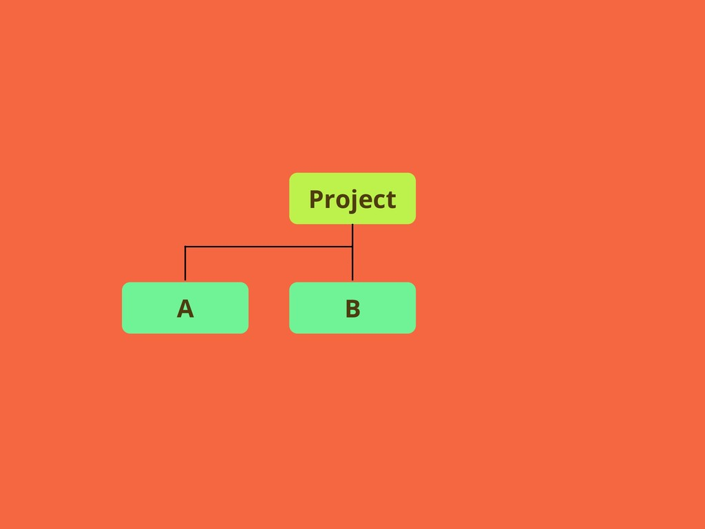 Project A B