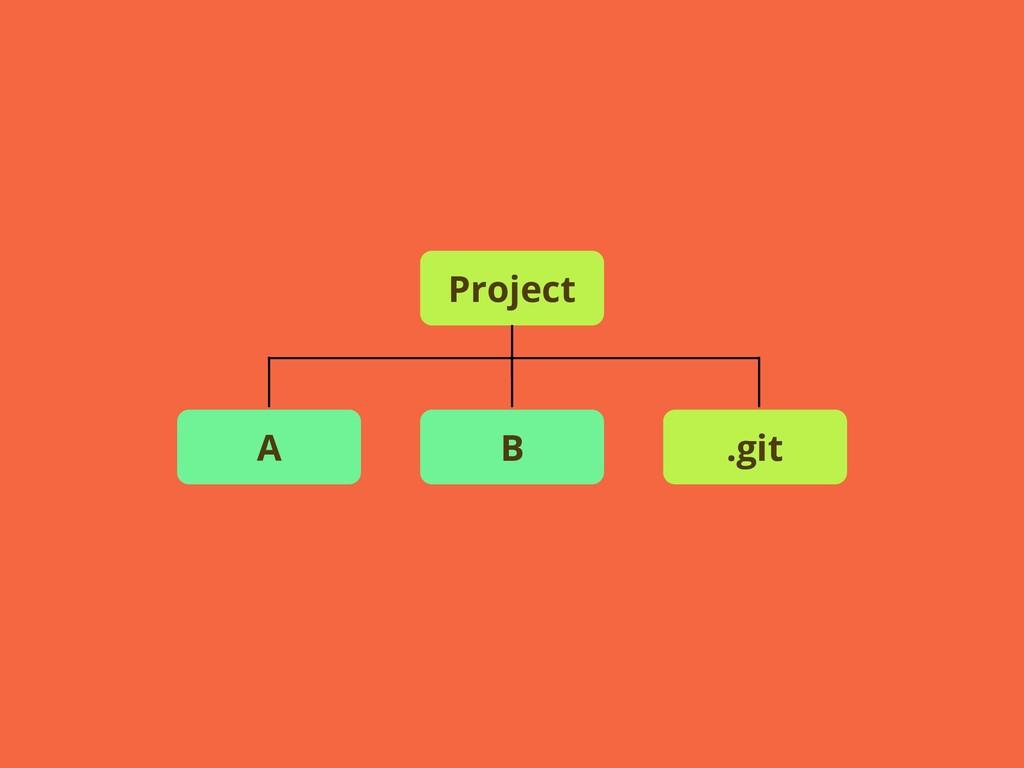 Project A B .git