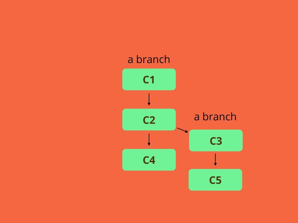 a branch a branch C1 C2 C4 C3 C5
