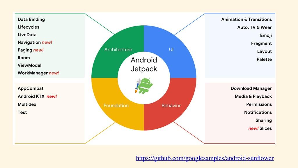 https://github.com/googlesamples/android-sunflow...
