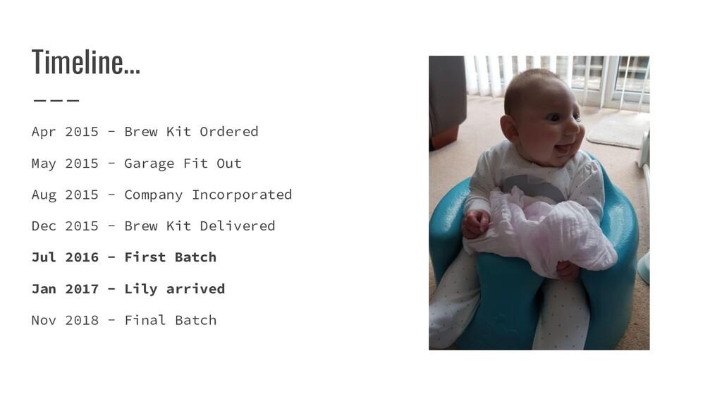 Apr 2015 - Brew Kit Ordered May 2015 - Garage F...
