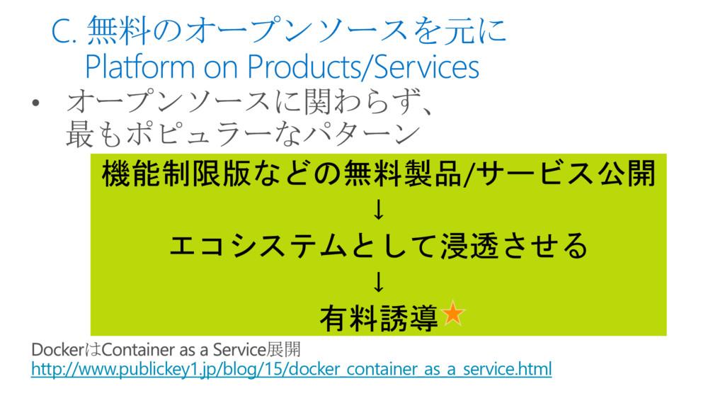 http://www.publickey1.jp/blog/15/docker_contain...