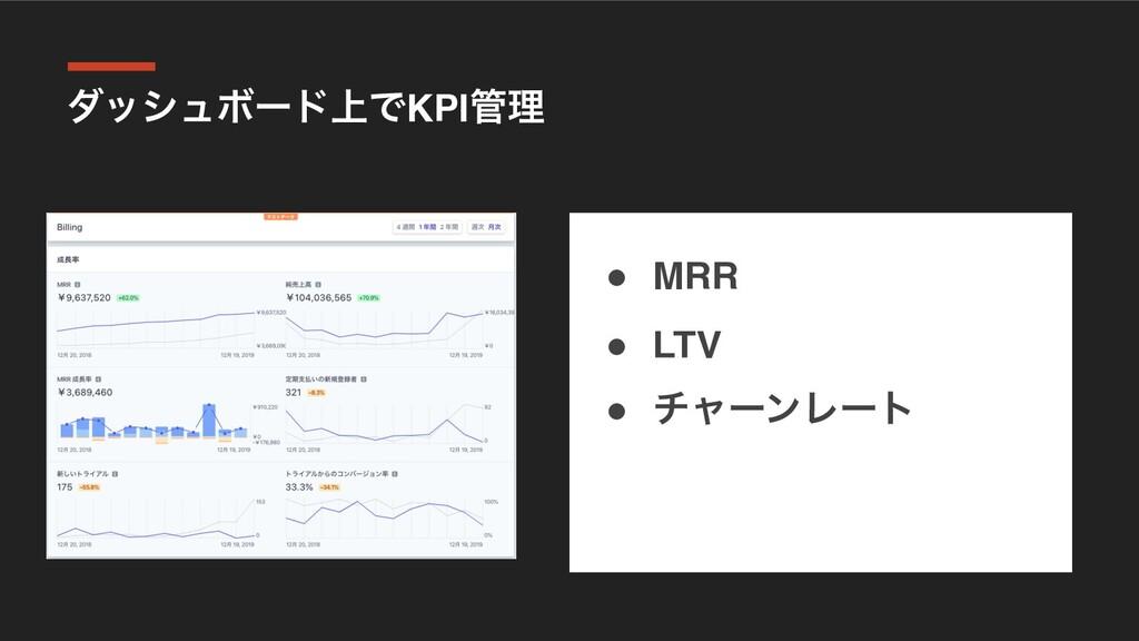 μογϡϘʔυ্ͰKPIཧ ● MRR ● LTV ● νϟʔϯϨʔτ