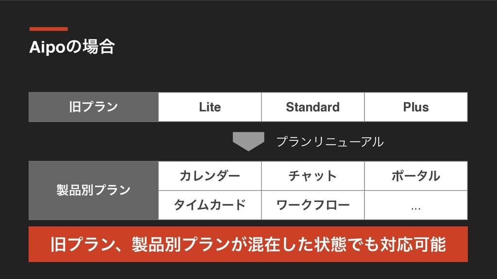 Aipoͷ߹ چϓϥϯ Lite Standard Plus ϓϥϯϦχϡʔΞϧ ผϓϥ...