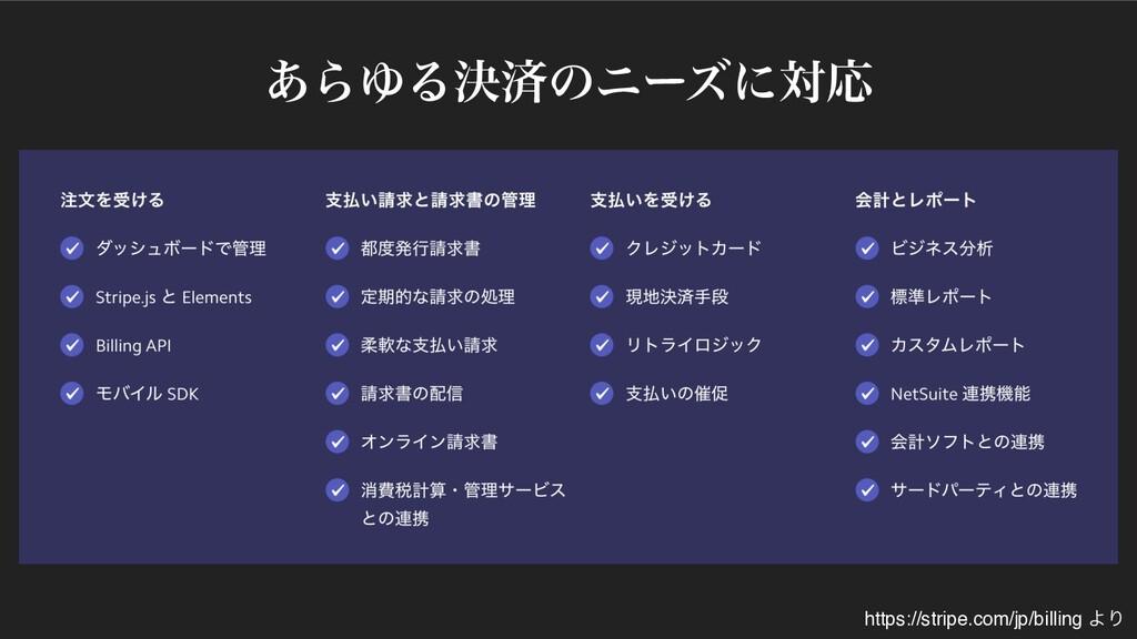 ͋ΒΏΔܾࡁͷχʔζʹରԠ https://stripe.com/jp/billing ΑΓ