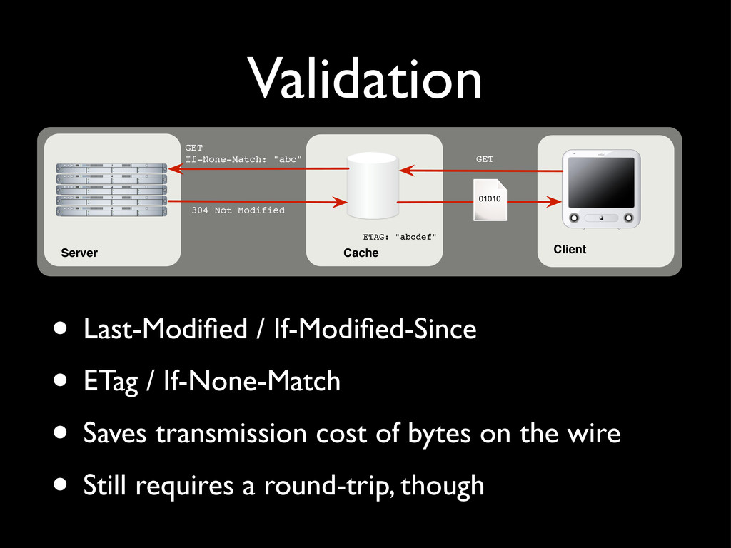 Validation • Last-Modified / If-Modified-Since • ...
