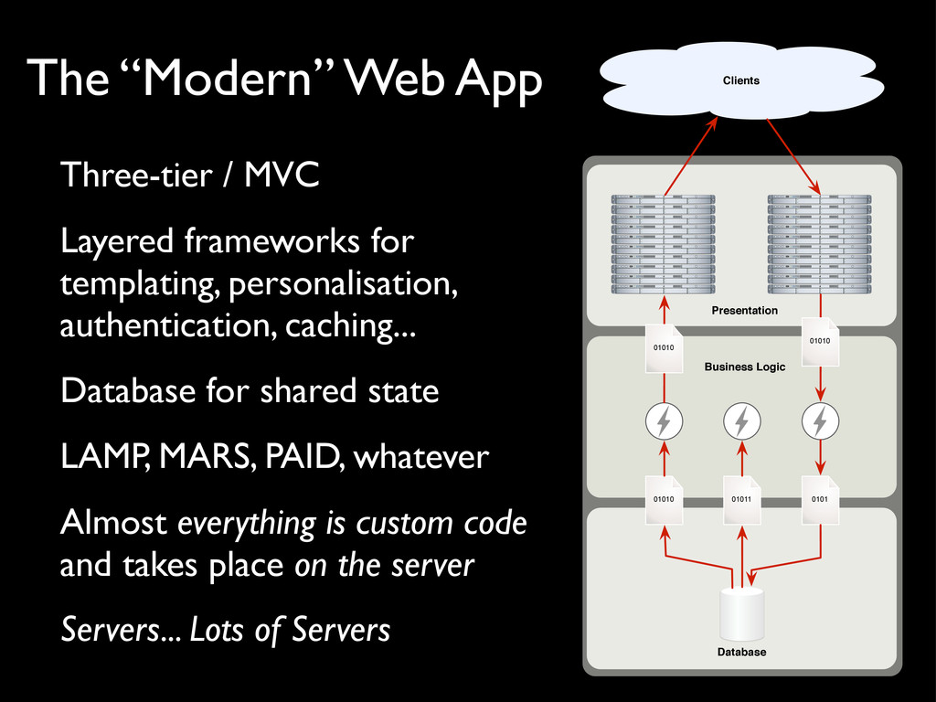 "The ""Modern"" Web App Three-tier / MVC Layered f..."