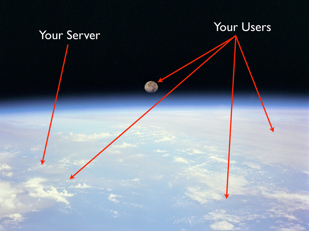 Your Server Your Users