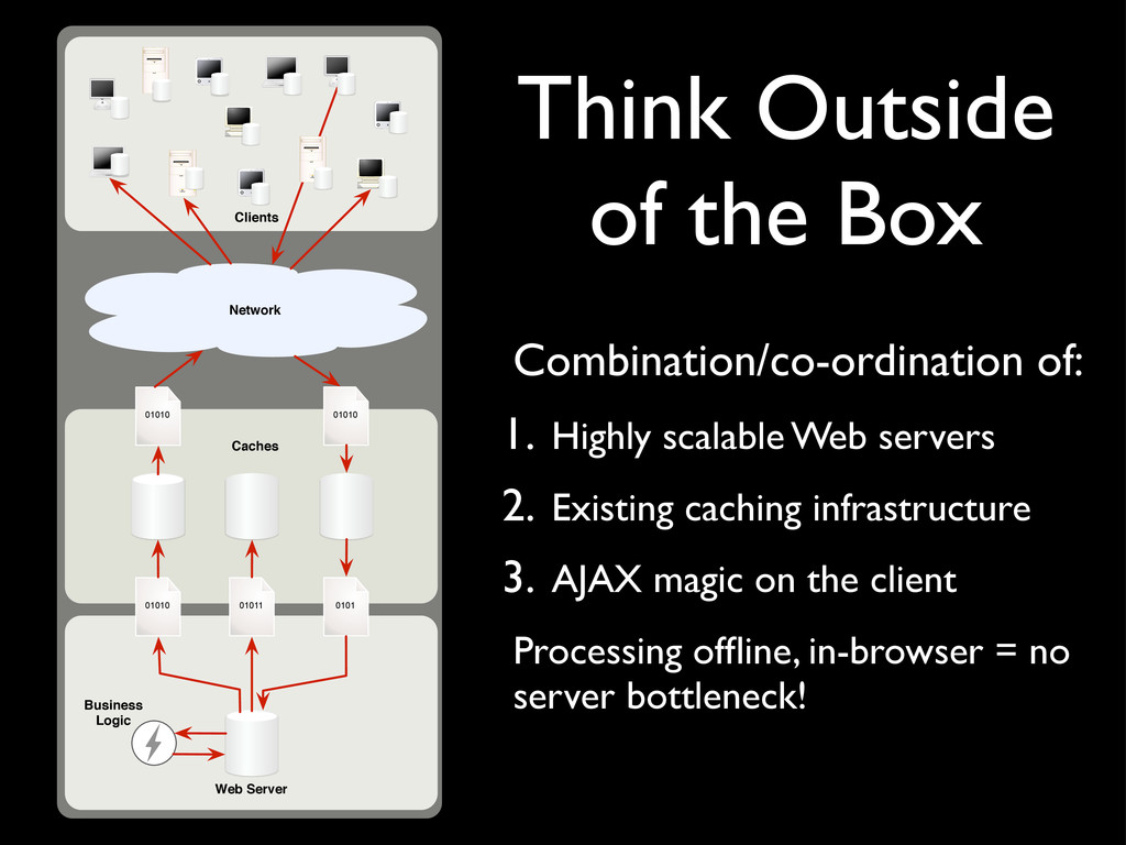 Think Outside of the Box Combination/co-ordinat...