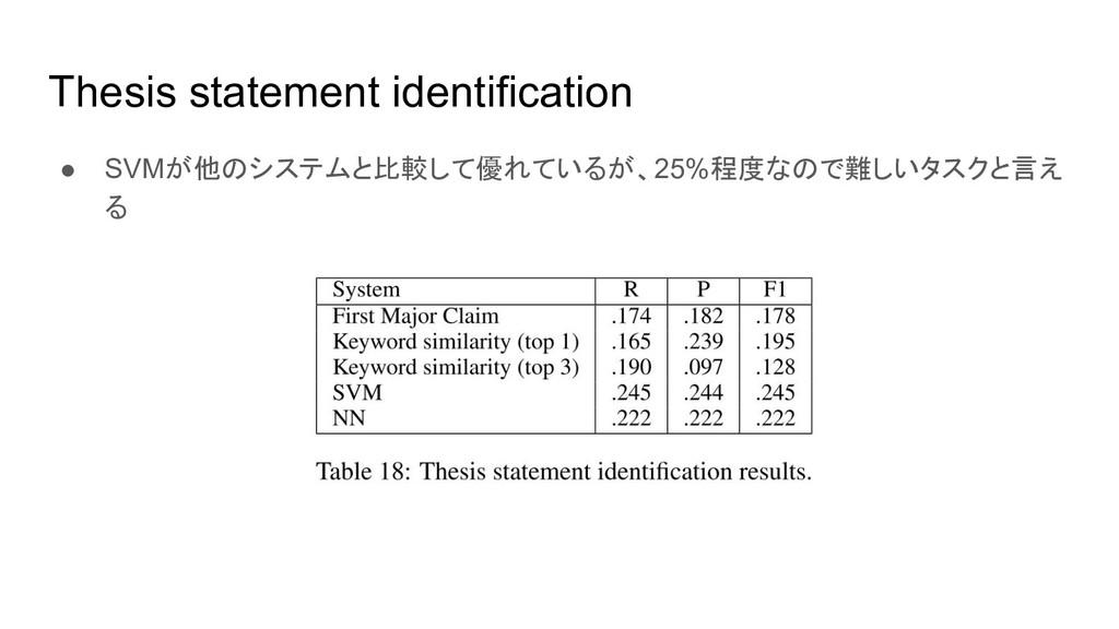 Thesis statement identification ● SVMが他のシステムと比較...