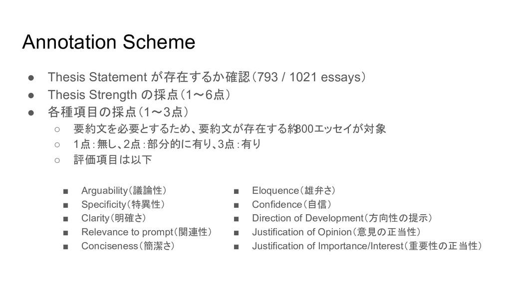 Annotation Scheme ● Thesis Statement が存在するか確認(7...