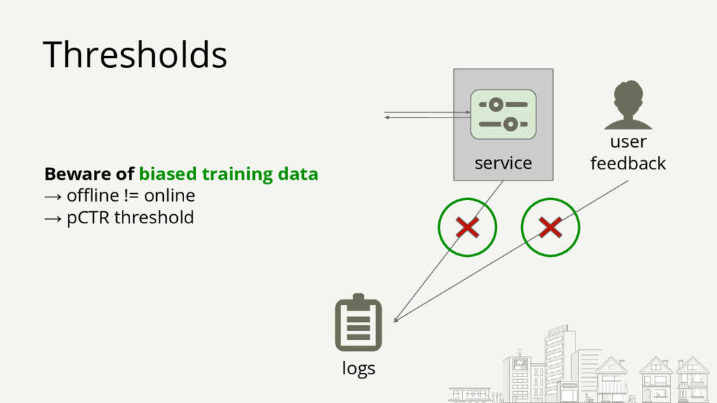 logs Beware of biased training data → offline !...