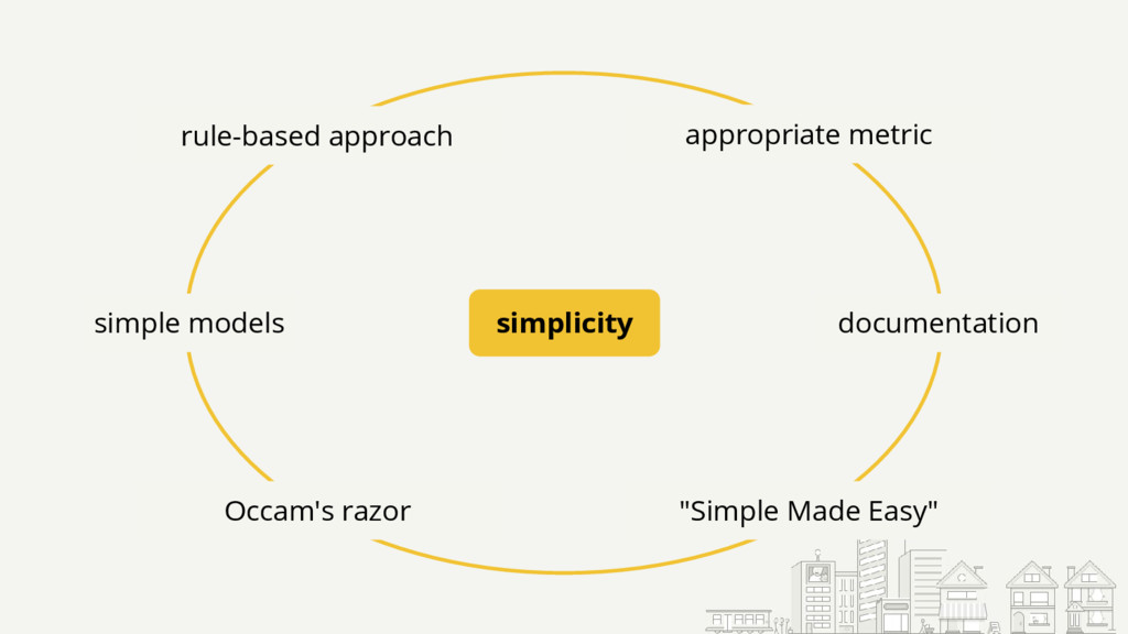 simplicity rule-based approach simple models Oc...