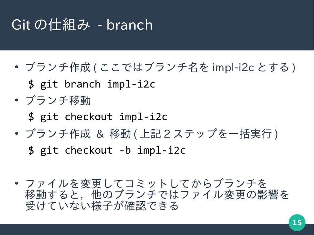 15 Git の仕組み - branch ● ブランチ作成 ( ここではブランチ名を impl...