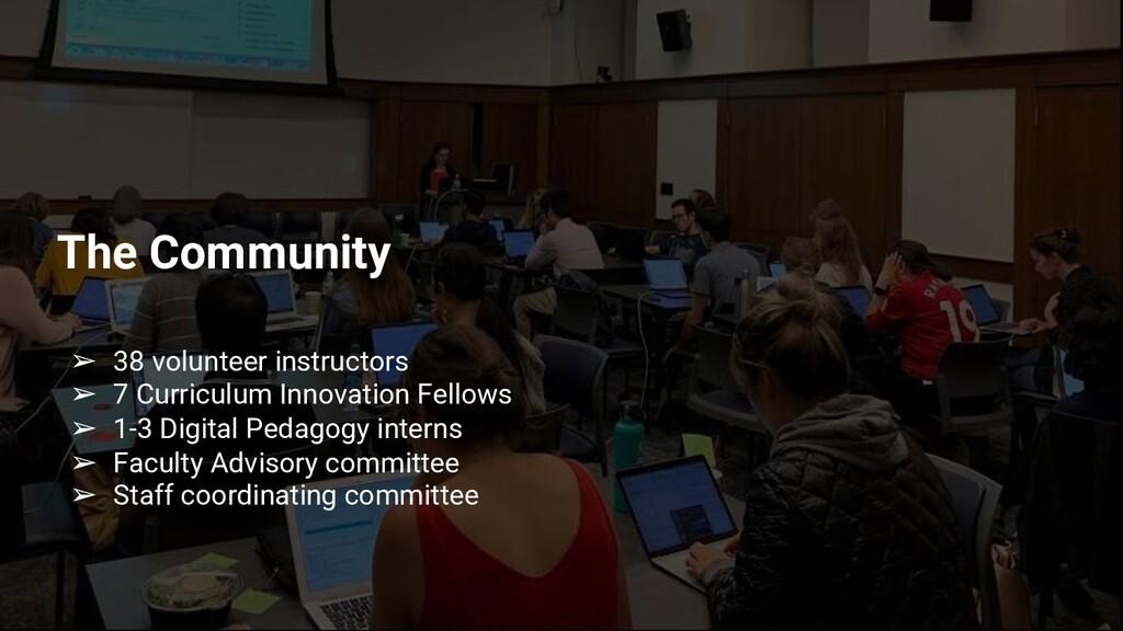 The Community ➢ 38 volunteer instructors ➢ 7 Cu...