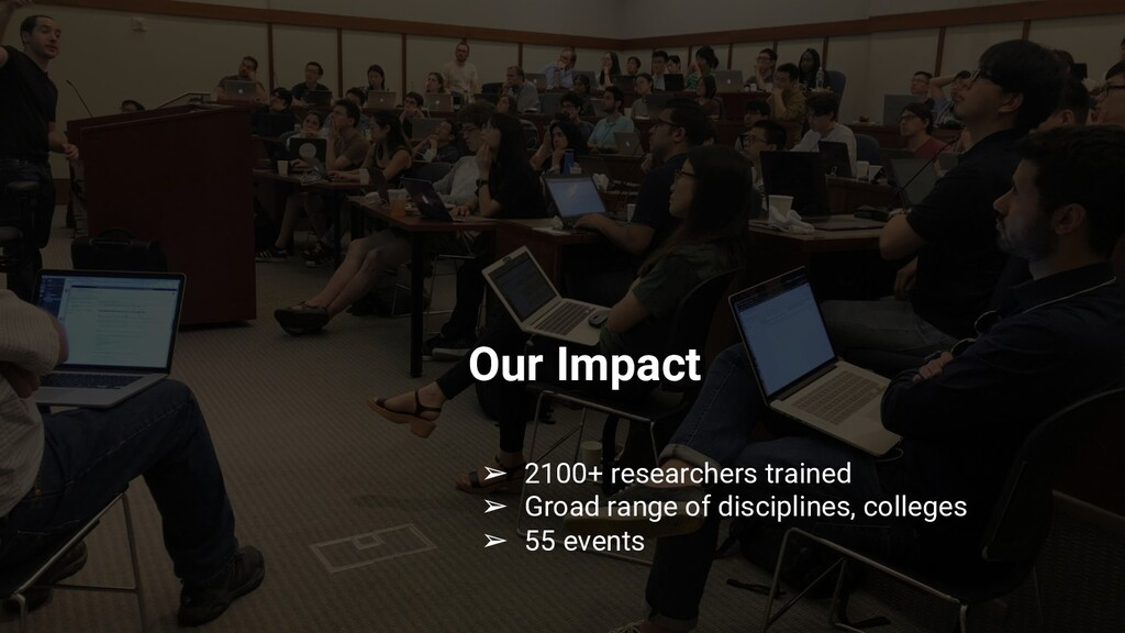 Our Impact ➢ 2100+ researchers trained ➢ Groad ...