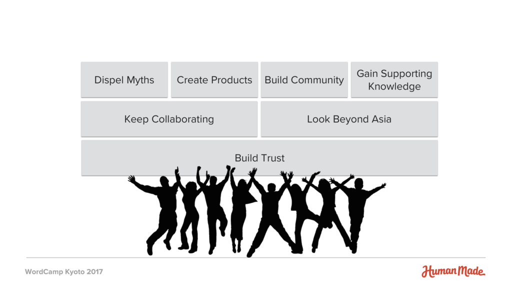 Dispel Myths Create Products Keep Collaborating...