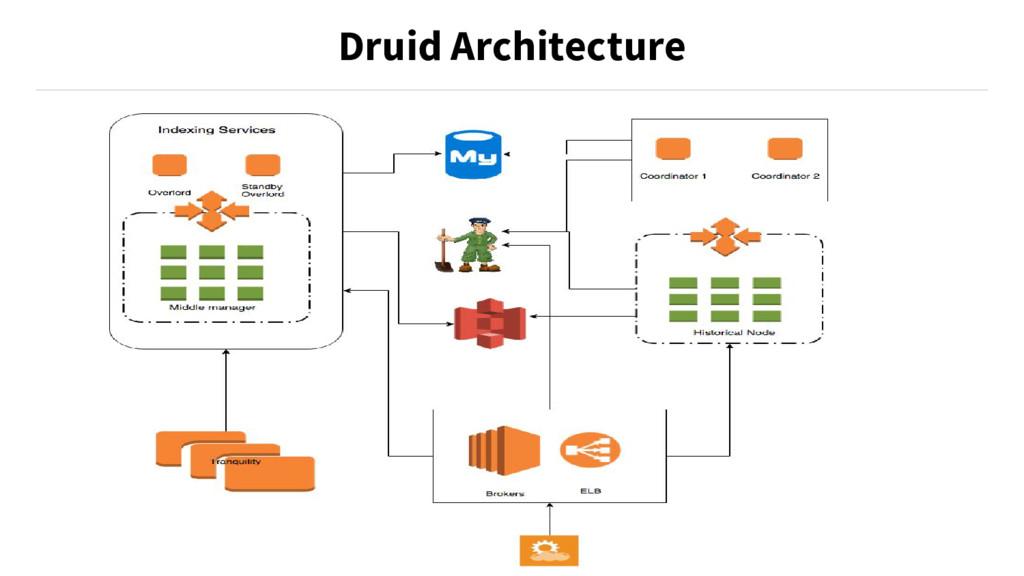 Druid Architecture