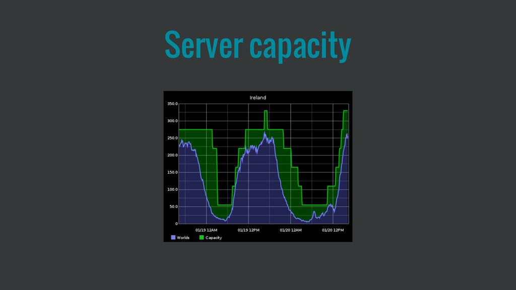 Server capacity