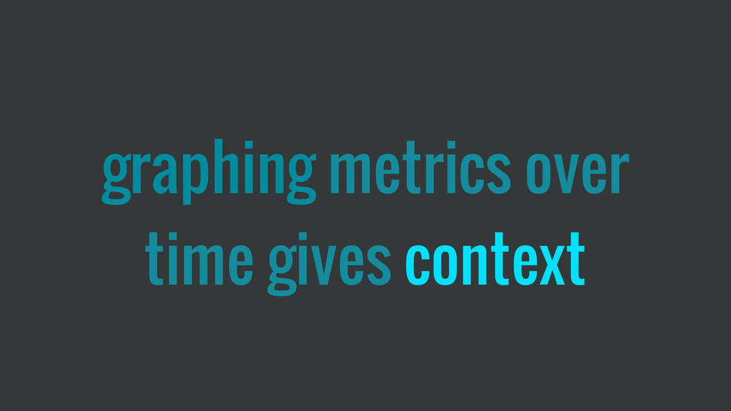 graphing metrics over time gives context