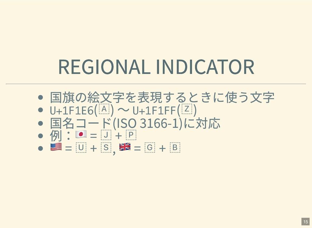 REGIONAL INDICATOR REGIONAL INDICATOR 国旗の絵⽂字を表現...