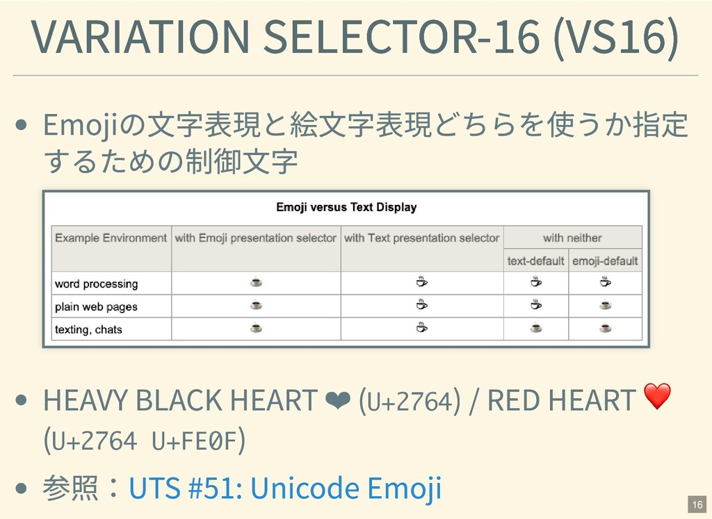 VARIATION SELECTOR-16 (VS16) VARIATION SELECTOR...