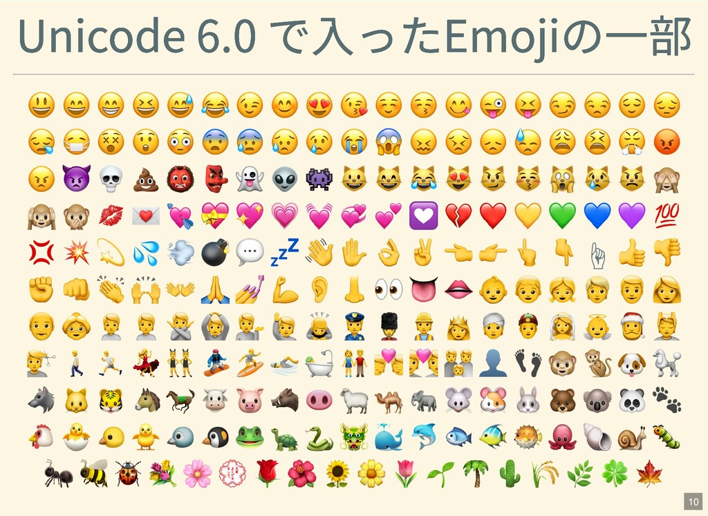 Unicode 6.0 で⼊ったEmojiの⼀部 Unicode 6.0 で⼊ったEmojiの...