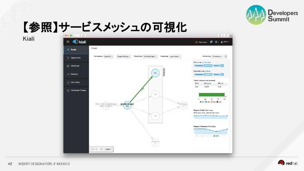 【参照】サービスメッシュの可視化