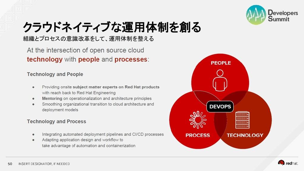 組織とプロセスの意識改革をして、運用体制を整える クラウドネイティブな運用体制を創る