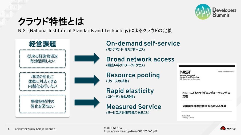 によるクラウドの定義 クラウド特性とは オンデマンド・セルフサービス 幅広いネットワークアクセ...