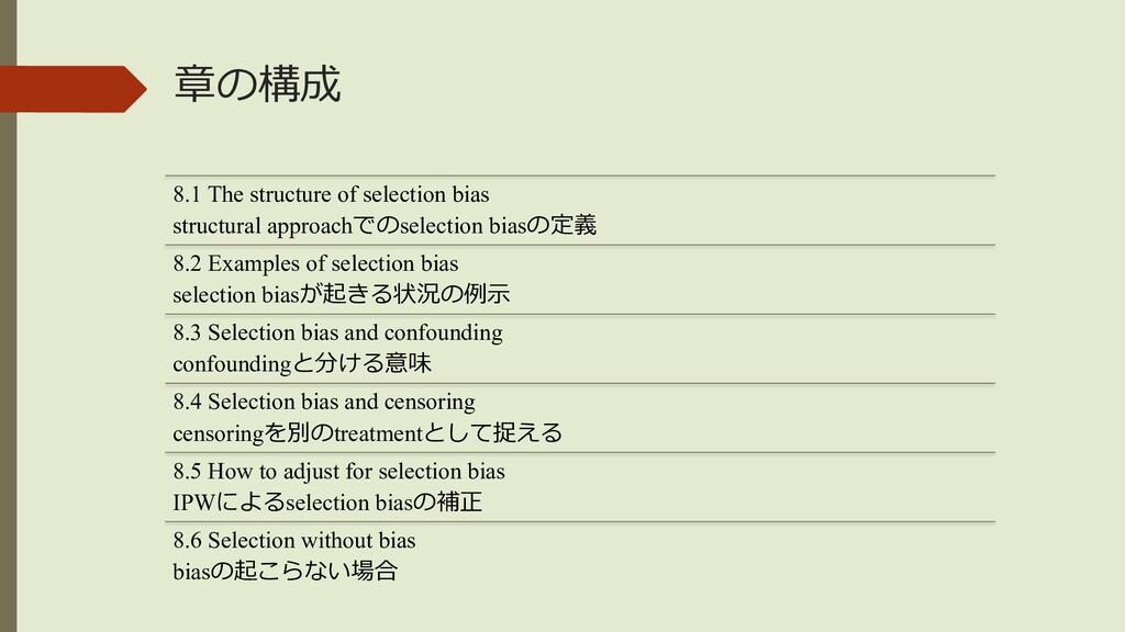 章の構成 8.1 The structure of selection bias struct...