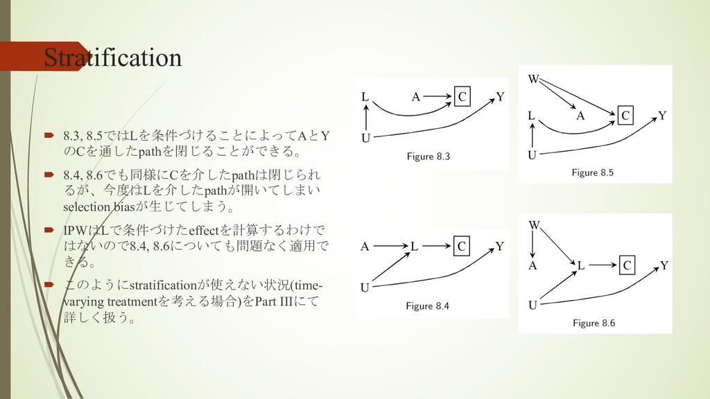 Stratification ´ 8.3, 8.5ではLを条件づけることによってAとY のCを...