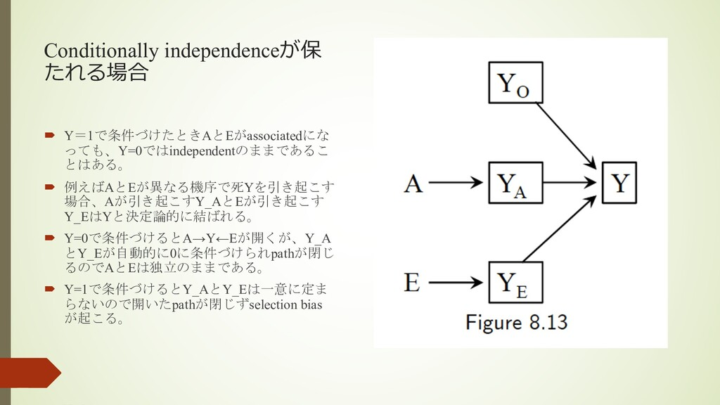 Conditionally independenceが保 たれる場合 ´ Y=1で条件づけたと...