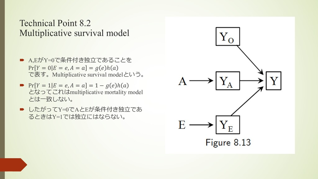 Technical Point 8.2 Multiplicative survival mod...