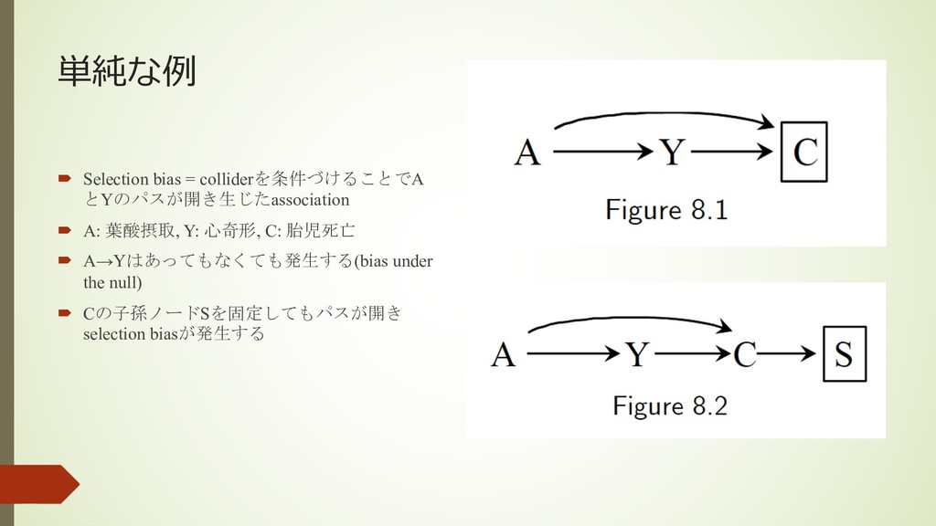 単純な例 ´ Selection bias = colliderを条件づけることでA とYのパ...
