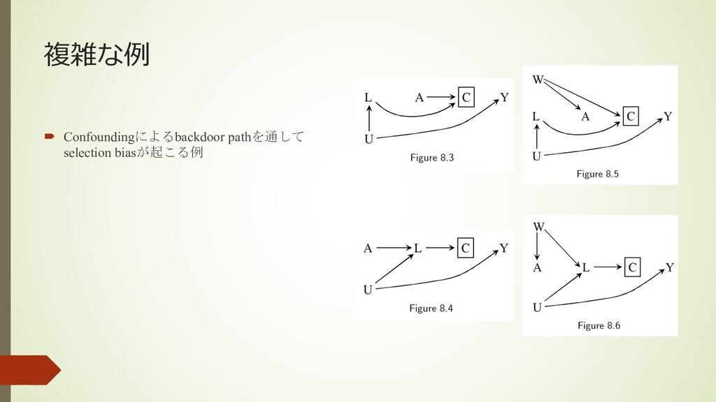 複雑な例 ´ Confoundingによるbackdoor pathを通して selectio...