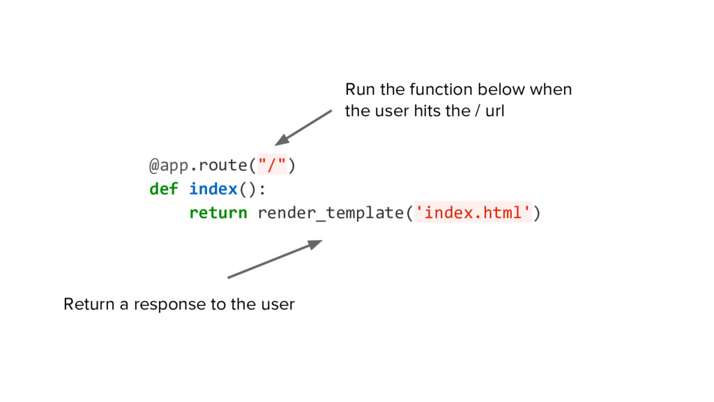 "@app.route(""/"") def index(): return render_temp..."